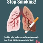 How To Get Protection From Lung Cancer